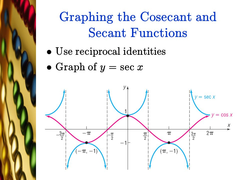 Graphing the Cosecant and Secant Functions