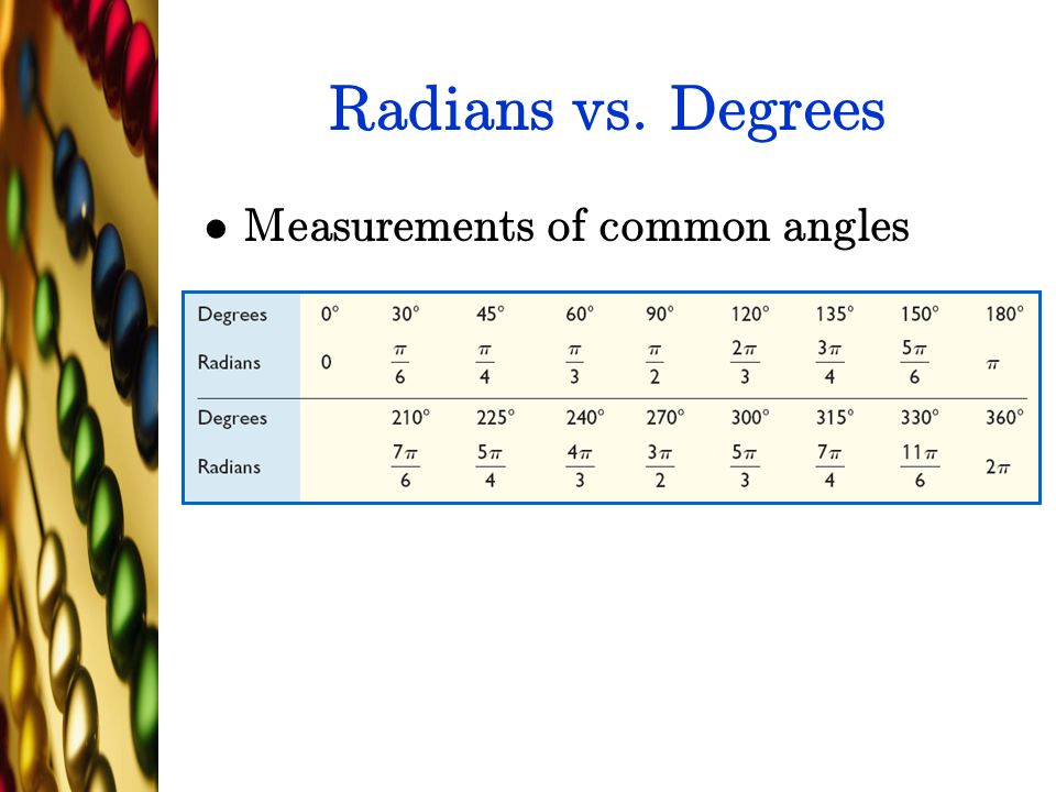 Radians vs. Degrees Measurements of common angles