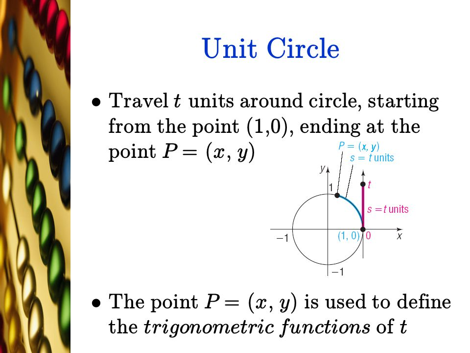 Unit Circle Travel t units around circle, starting from the point (1,0), ending at the point P = (x, y)