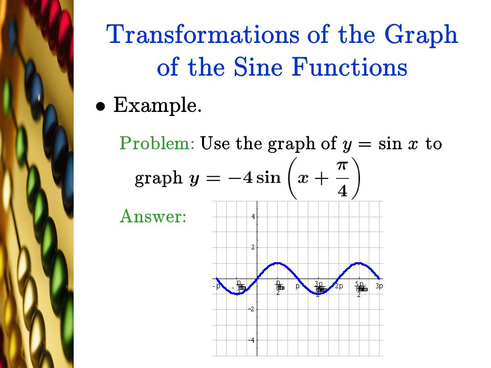 Transformations of the Graph of the Sine Functions