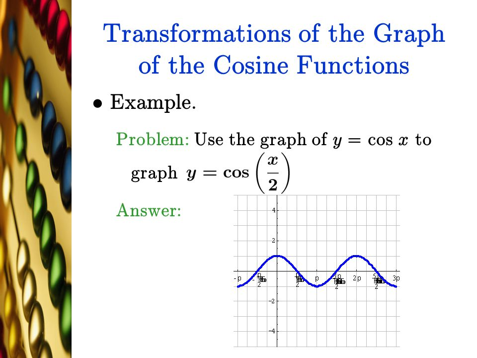 Transformations of the Graph of the Cosine Functions