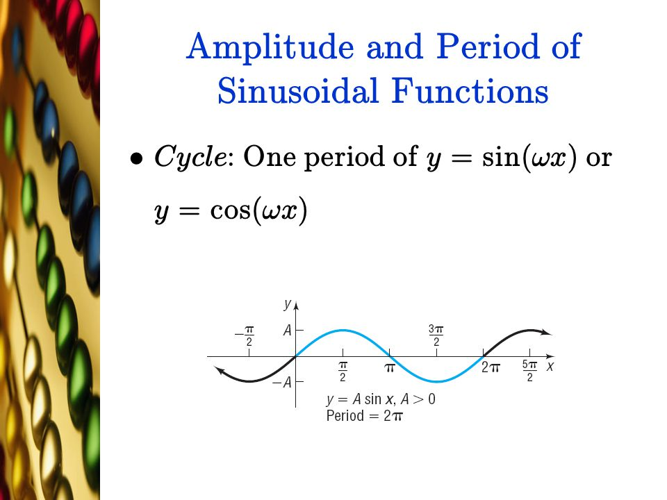 Amplitude and Period of Sinusoidal Functions