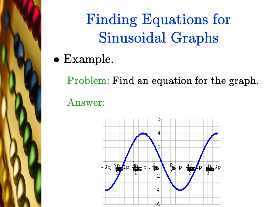 Finding Equations for Sinusoidal Graphs