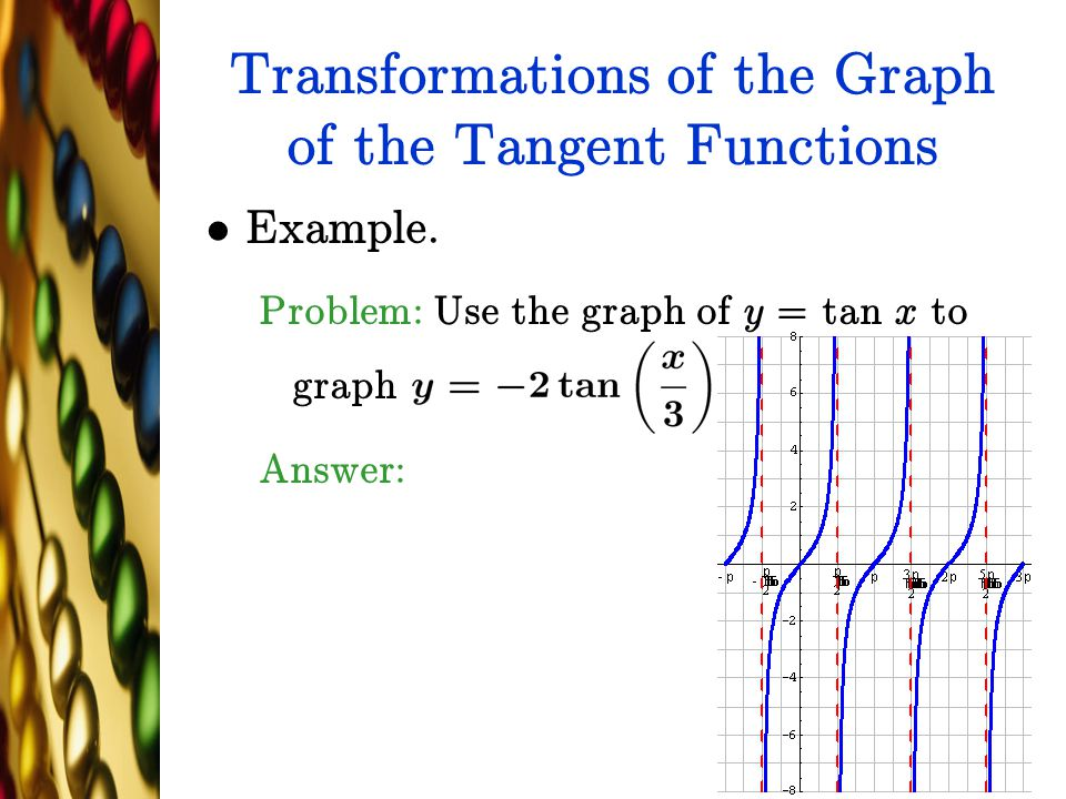 Transformations of the Graph of the Tangent Functions
