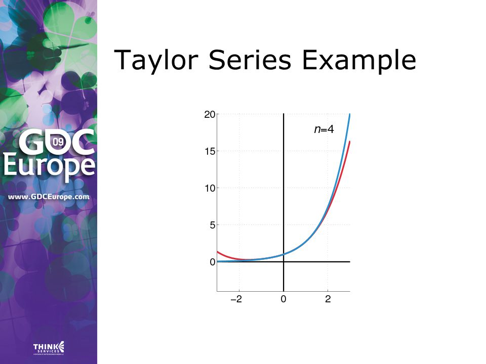Taylor Series Example