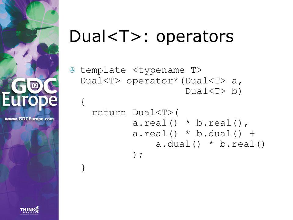 Dual<T>: operators