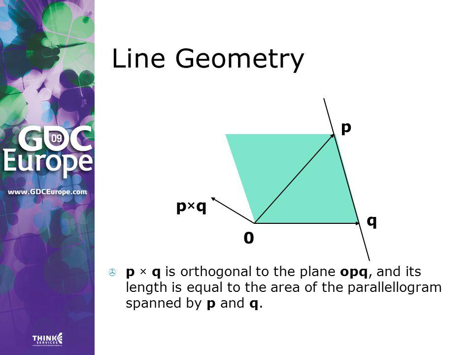 Line Geometry p. p×q. q.