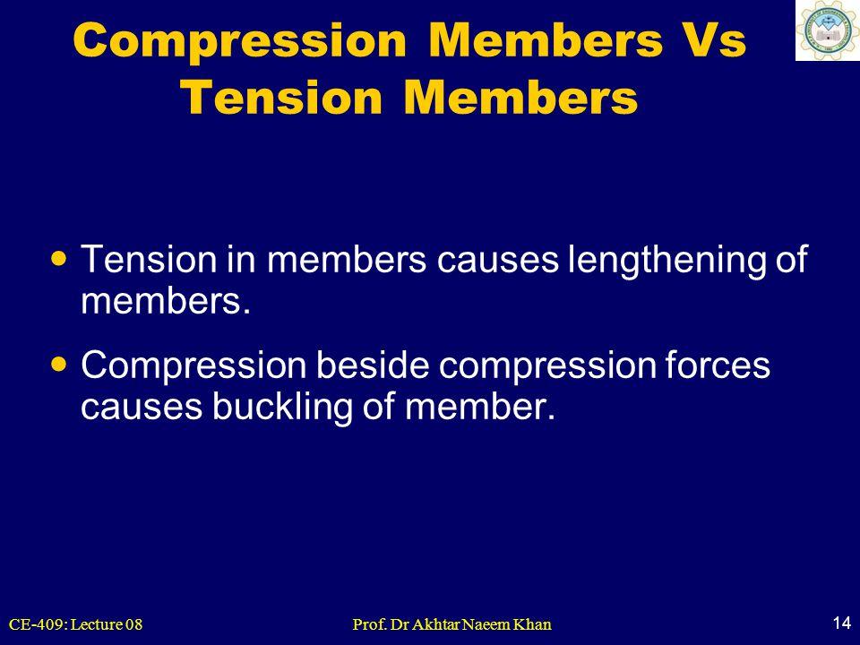 Compression Members Vs Tension Members