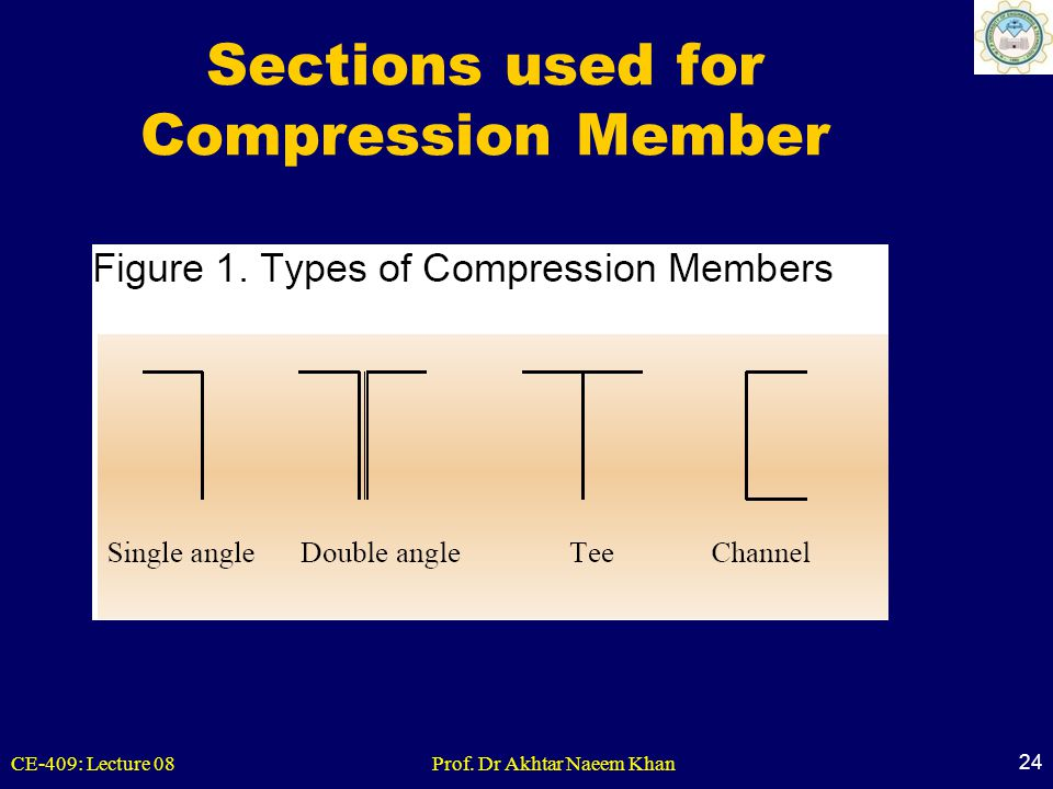 Sections used for Compression Member