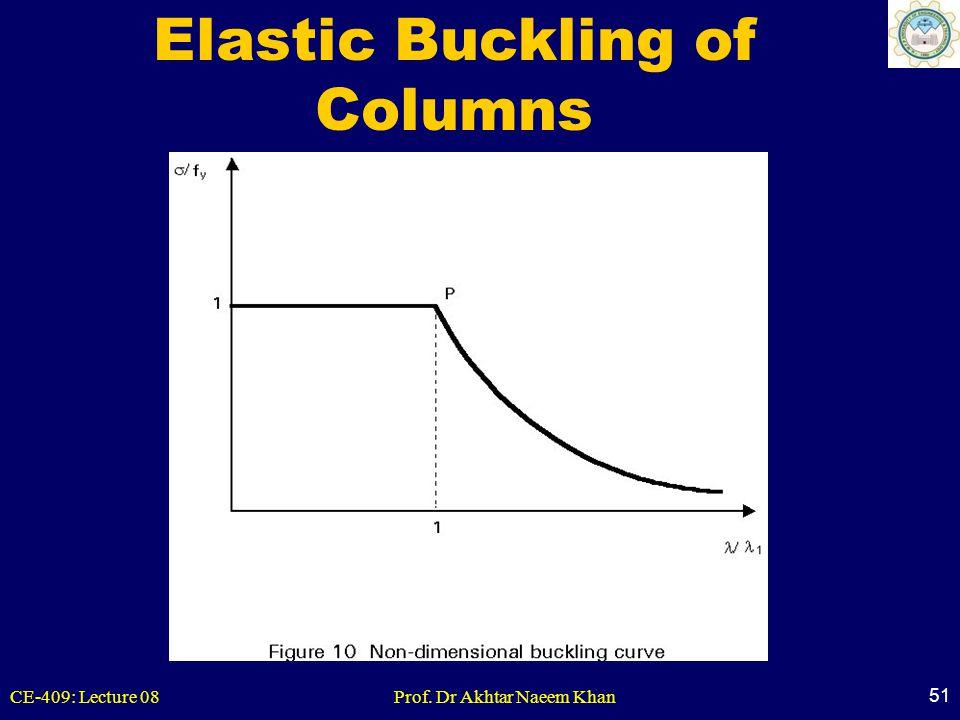 Elastic Buckling of Columns