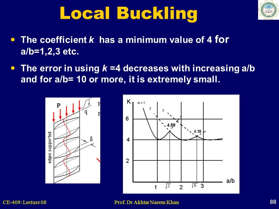 Local Buckling The coefficient k has a minimum value of 4 for a/b=1,2,3 etc.