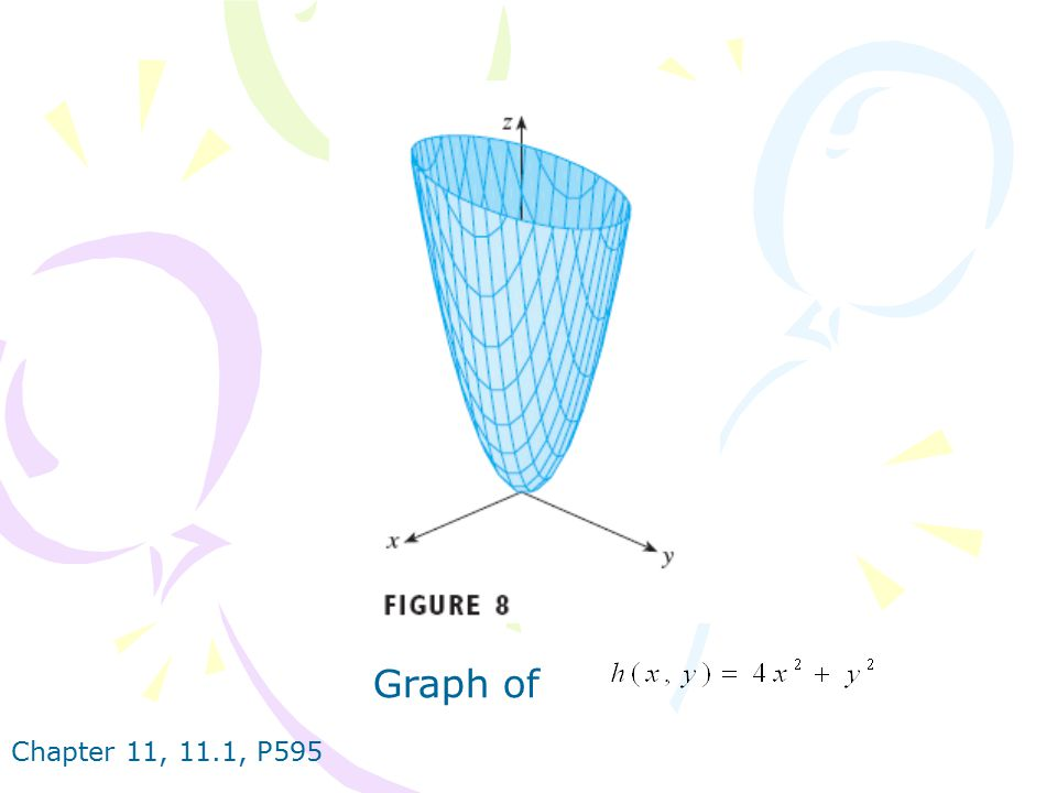 Graph of Chapter 11, 11.1, P595