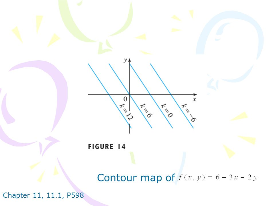 Contour map of Chapter 11, 11.1, P598