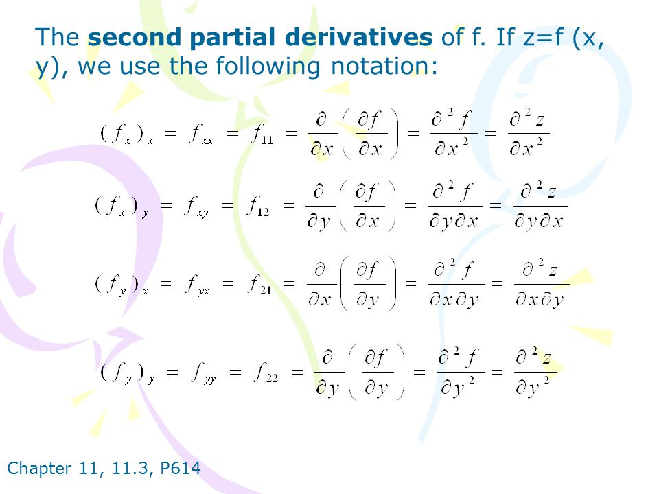 The second partial derivatives of f
