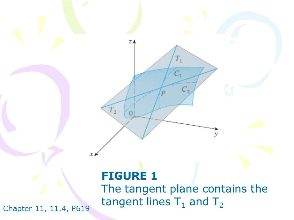 The tangent plane contains the tangent lines T1 and T2