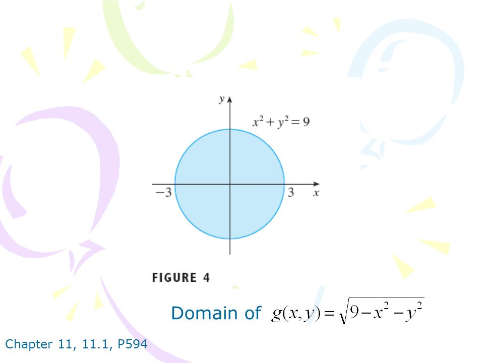 Domain of Chapter 11, 11.1, P594