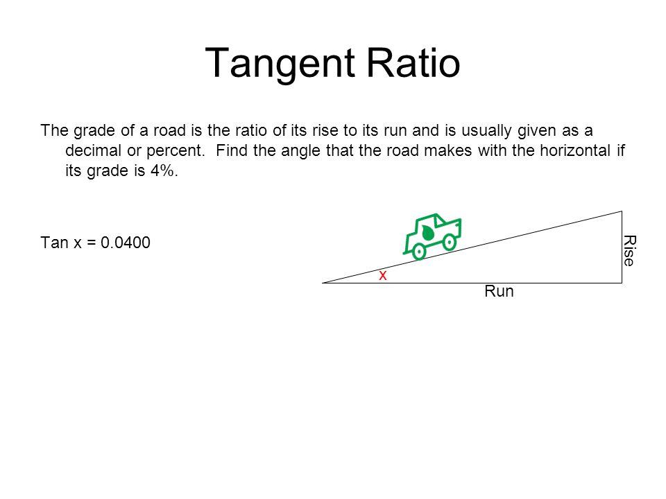 Tangent Ratio