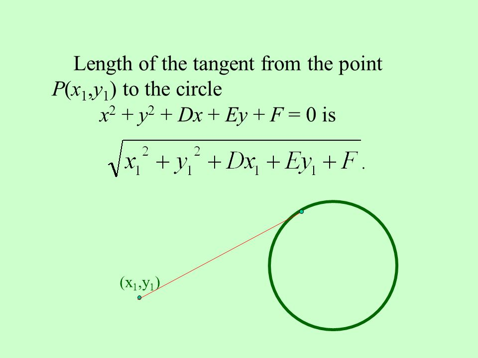 Length of the tangent from the point P(x1,y1) to the circle