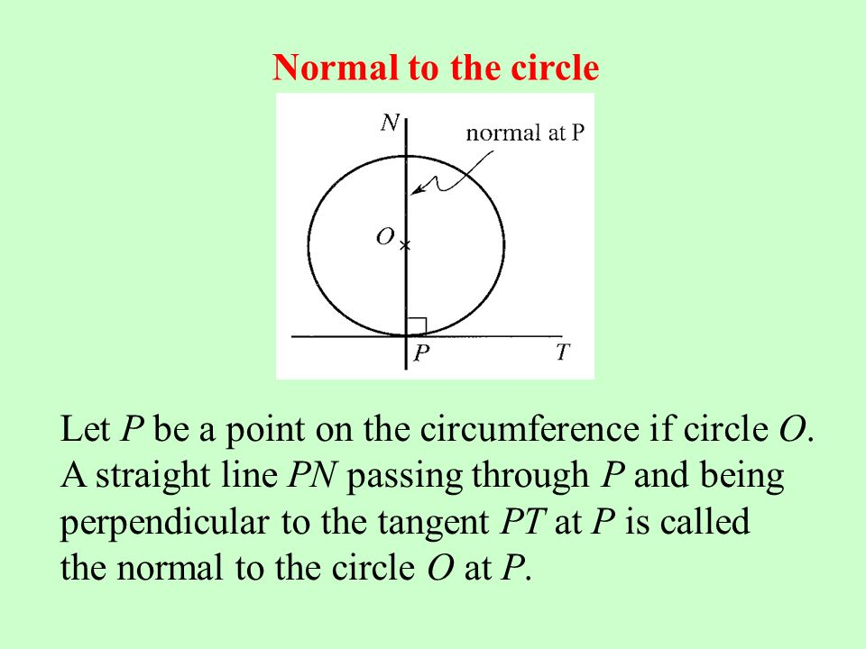Normal to the circle