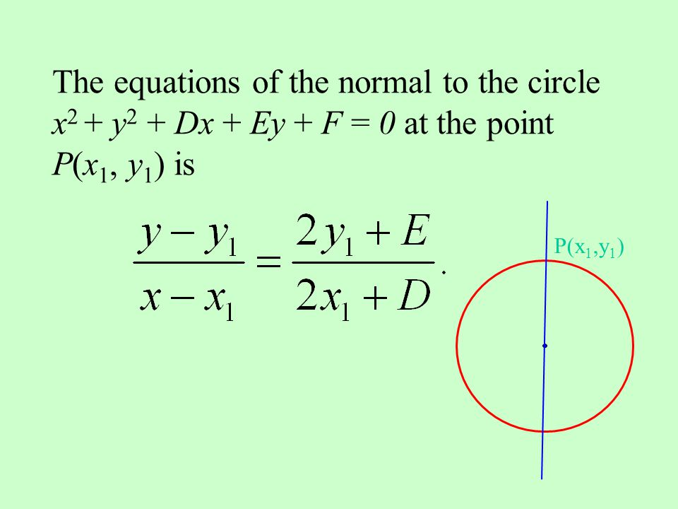 The equations of the normal to the circle x2 + y2 + Dx + Ey + F = 0 at the point P(x1, y1) is