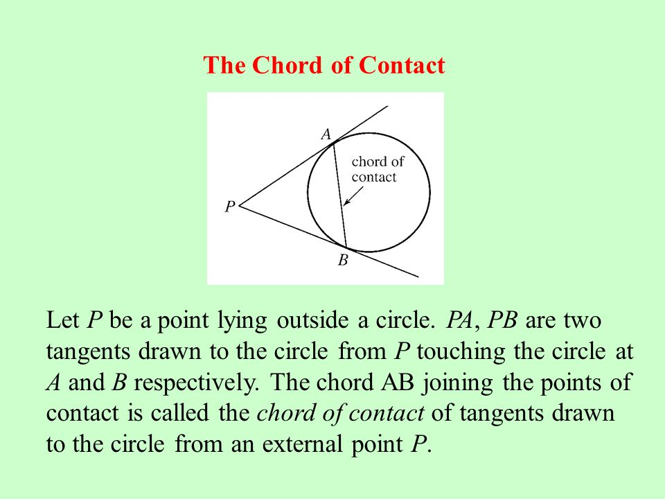The Chord of Contact