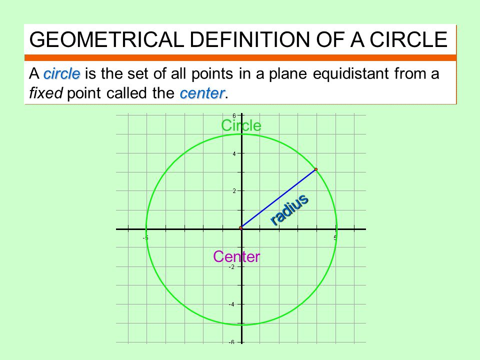 GEOMETRICAL DEFINITION OF A CIRCLE