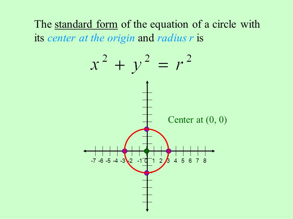 The standard form of the equation of a circle with its center at the origin and radius r is