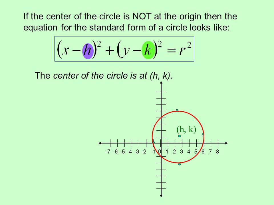 The center of the circle is at (h, k).