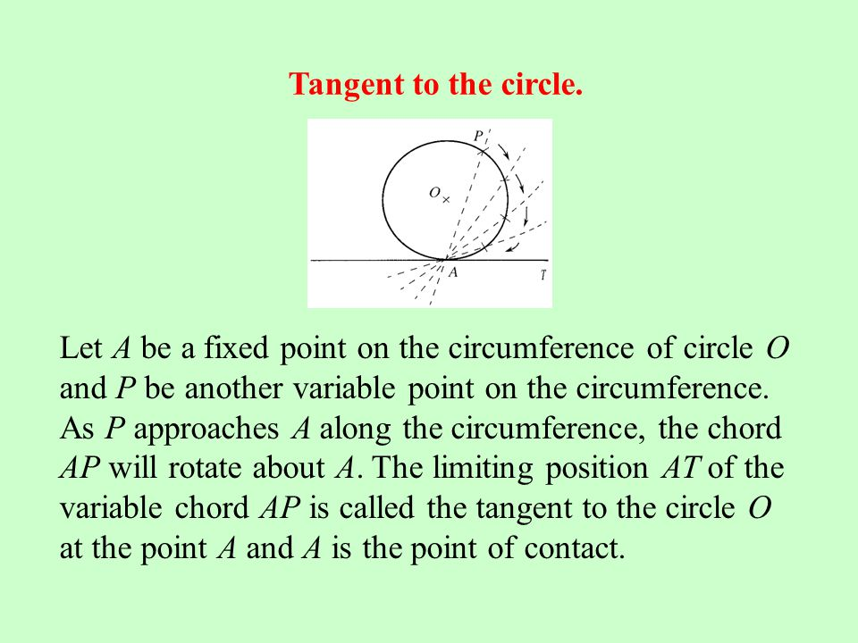 Tangent to the circle.
