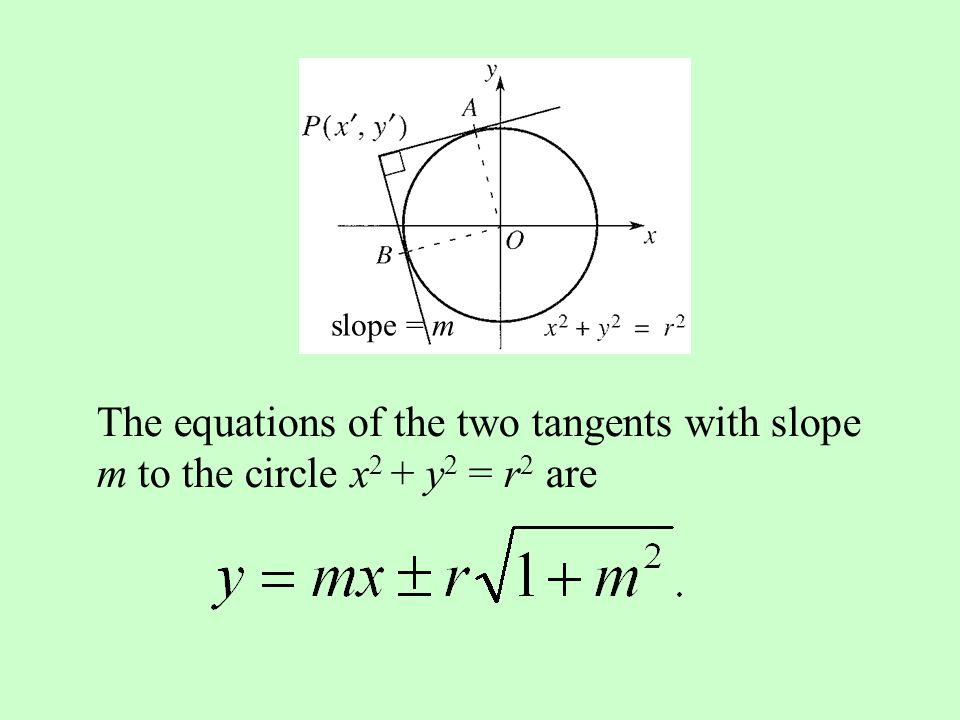 slope = m The equations of the two tangents with slope m to the circle x2 + y2 = r2 are