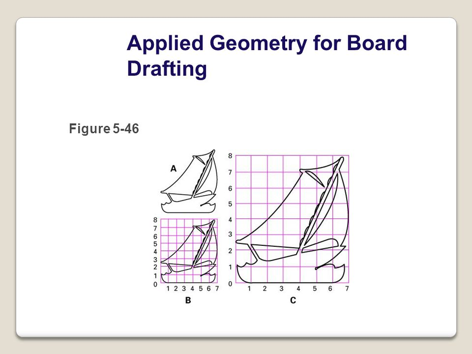 Applied Geometry for Board Drafting