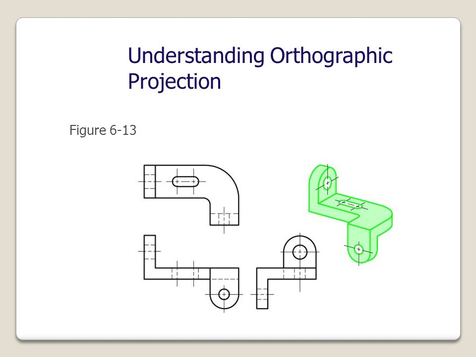 Understanding Orthographic Projection