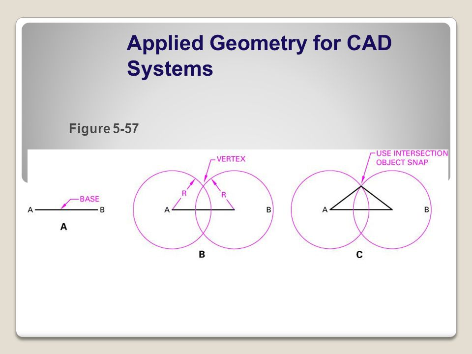 Applied Geometry for CAD Systems