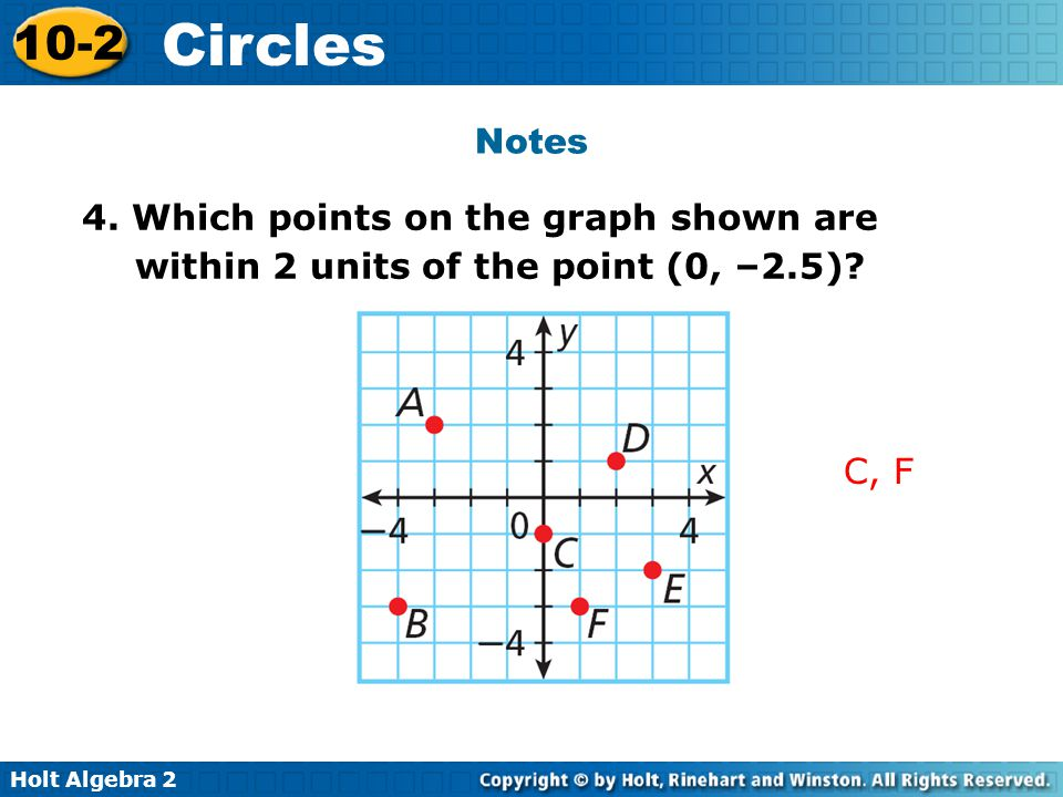 Notes 4. Which points on the graph shown are within 2 units of the point (0, –2.5) C, F