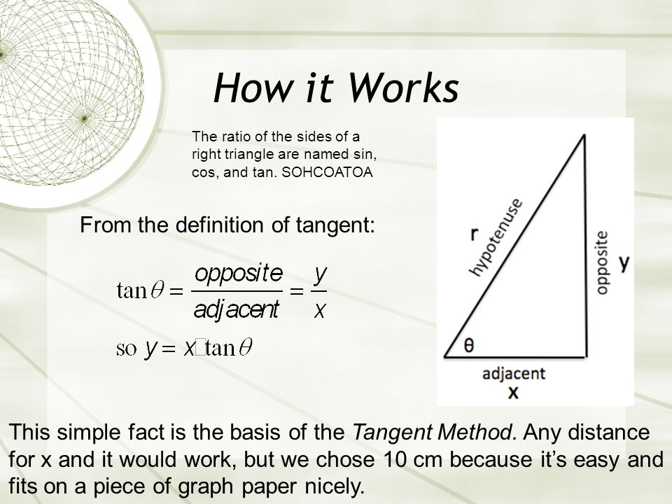 How it Works From the definition of tangent: