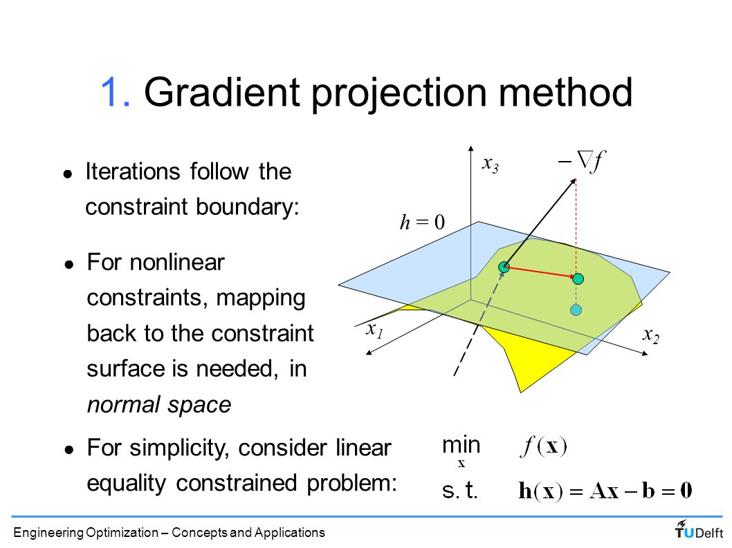 1. Gradient projection method