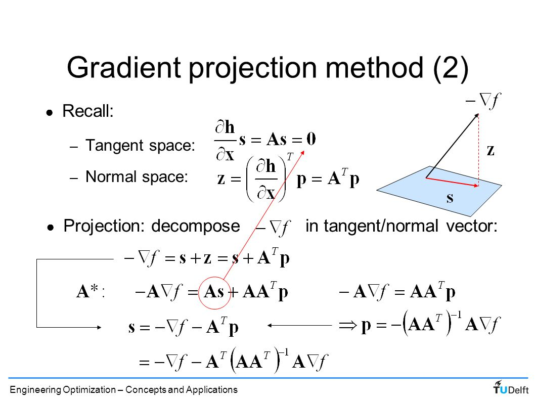 Gradient projection method (2)
