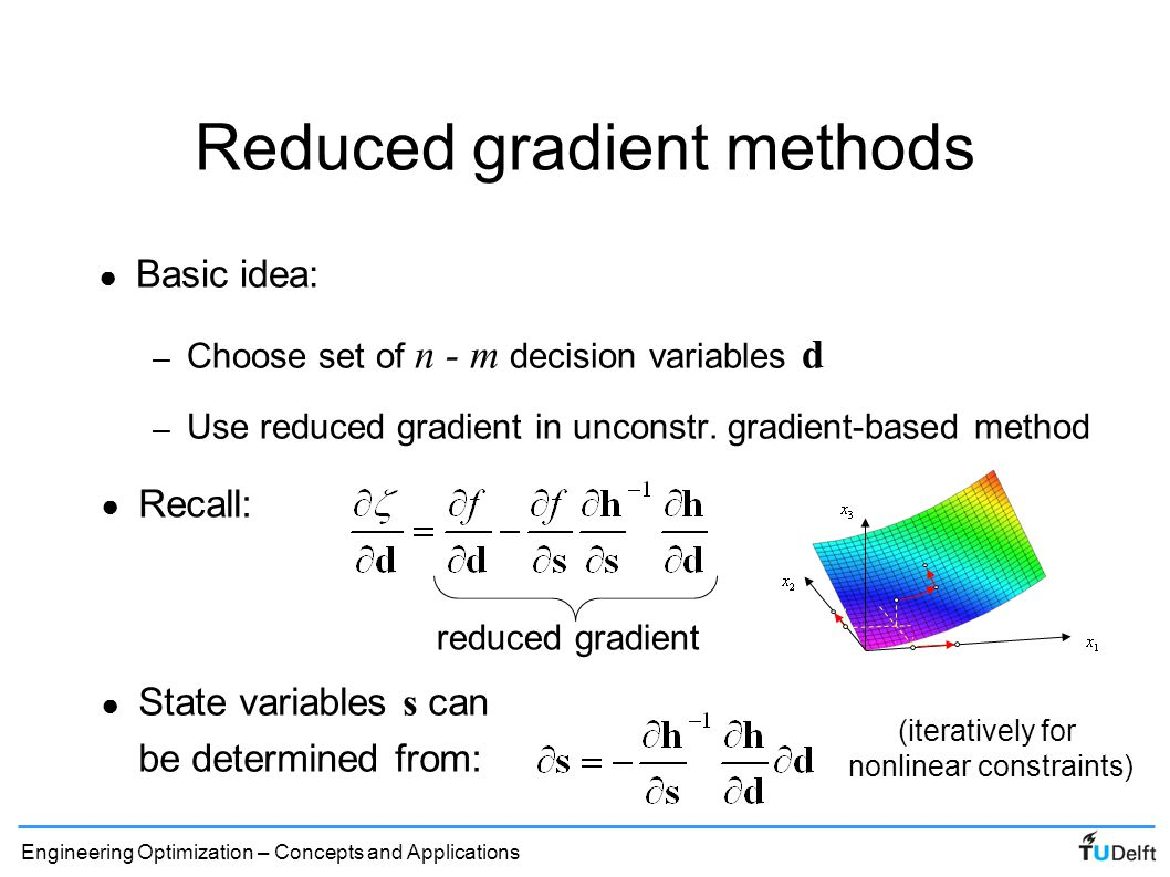 Reduced gradient methods