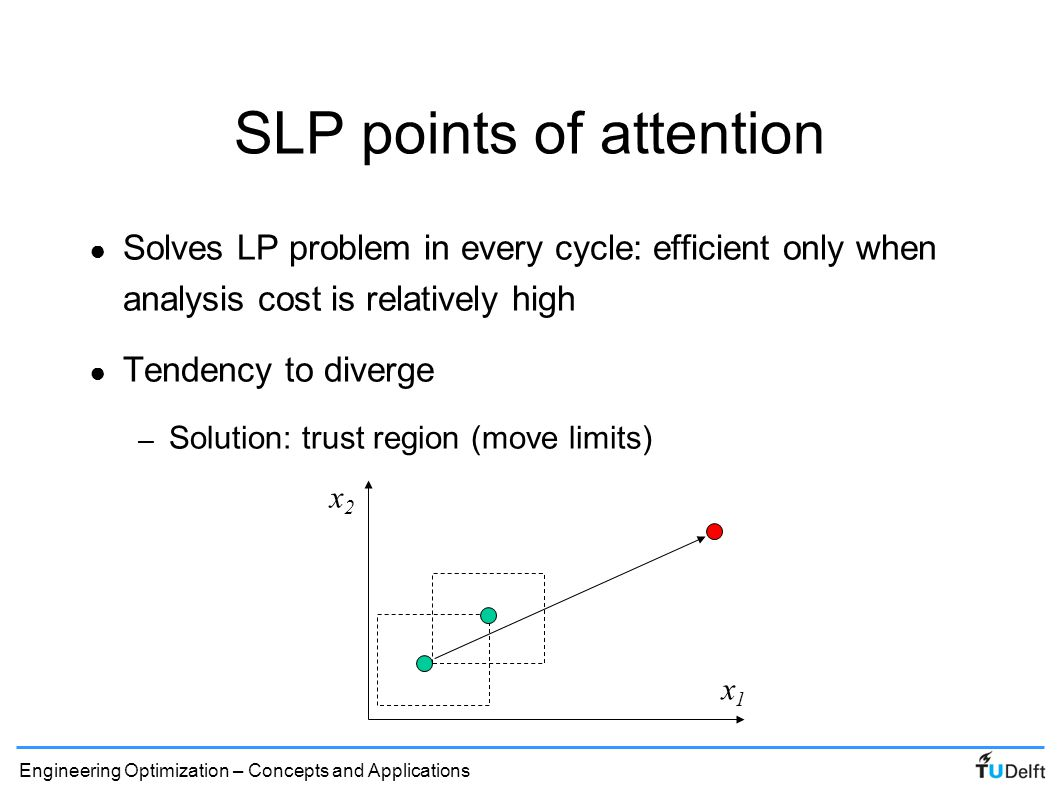 SLP points of attention