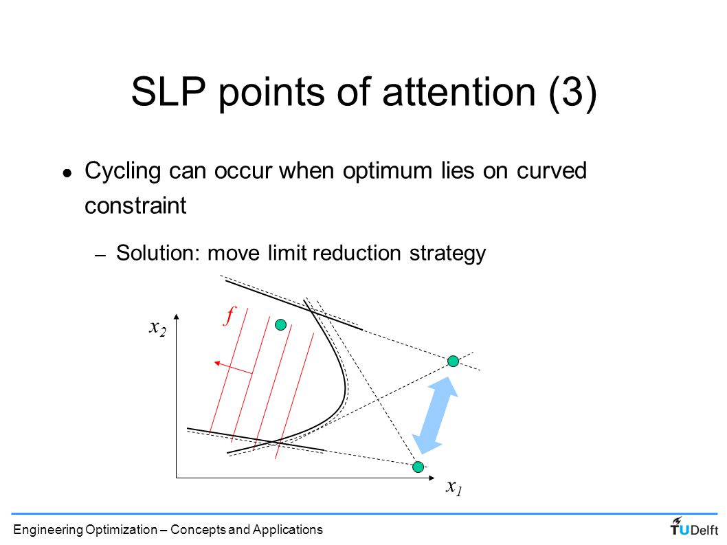SLP points of attention (3)