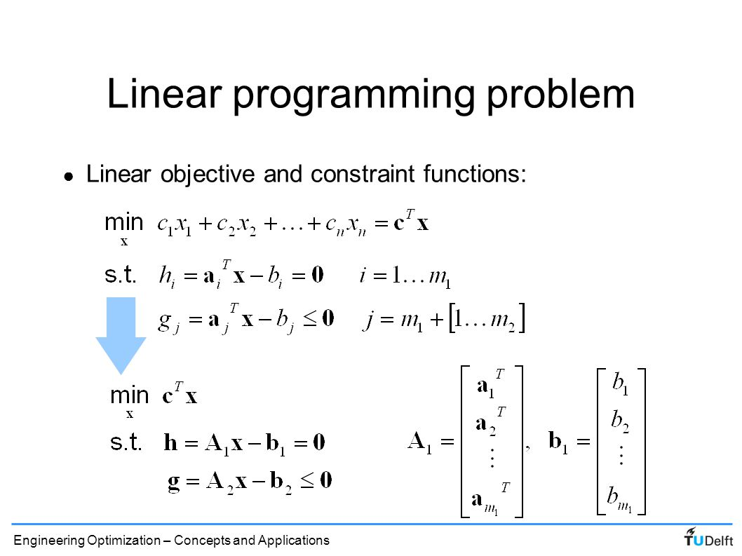 linear programming and constraint 74 linear programming: the simplex method the first step is to convert each constraint (a linear inequality) into a linear equation this is done.