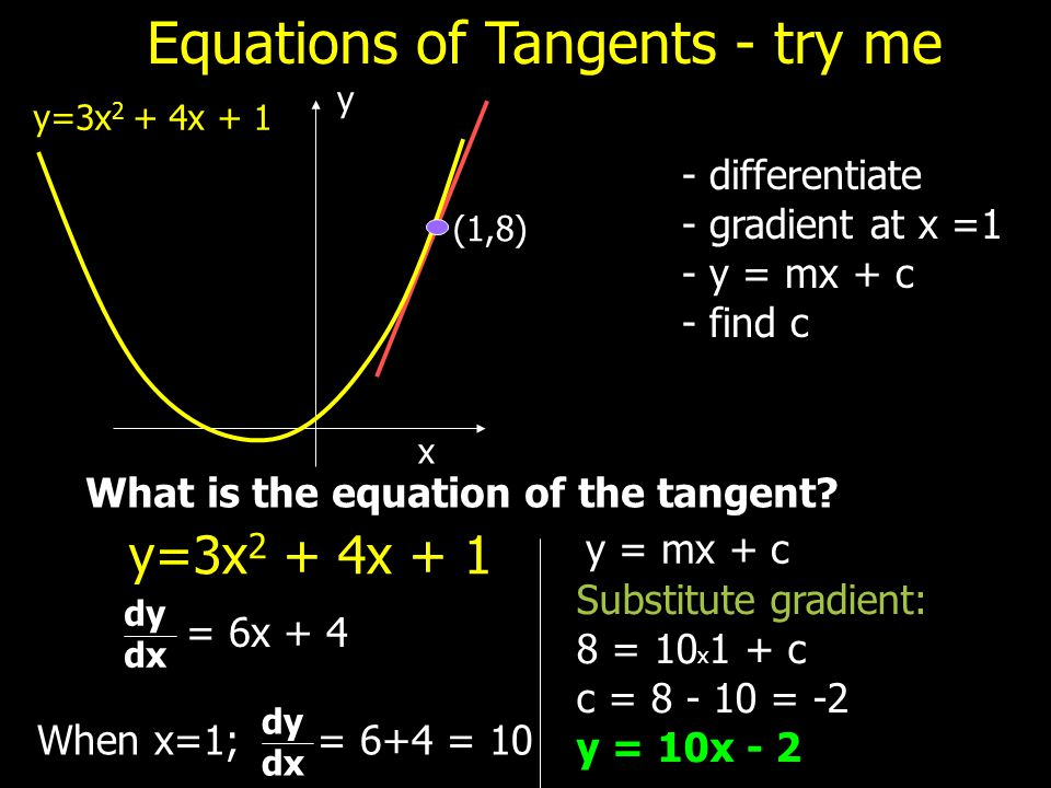 Equations of Tangents - try me