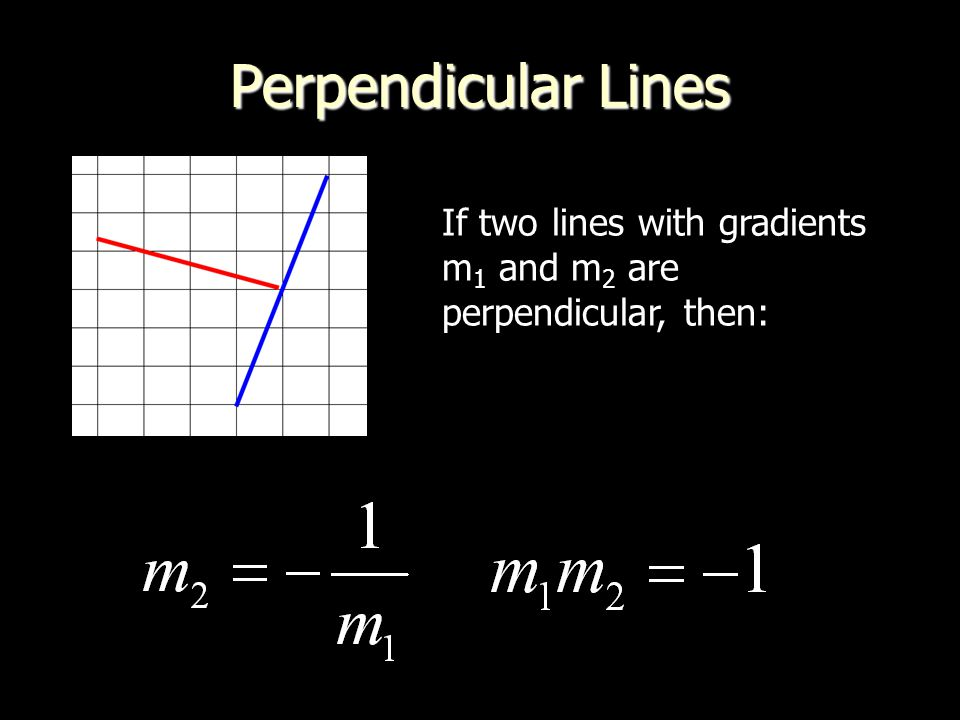Perpendicular Lines If two lines with gradients m1 and m2 are perpendicular, then: