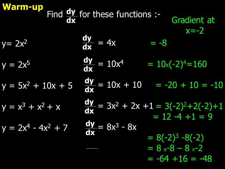 Find for these functions :- Gradient at x=-2