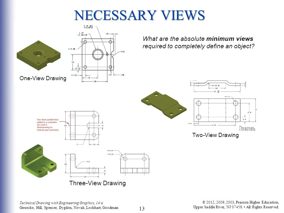 NECESSARY VIEWS What are the absolute minimum views