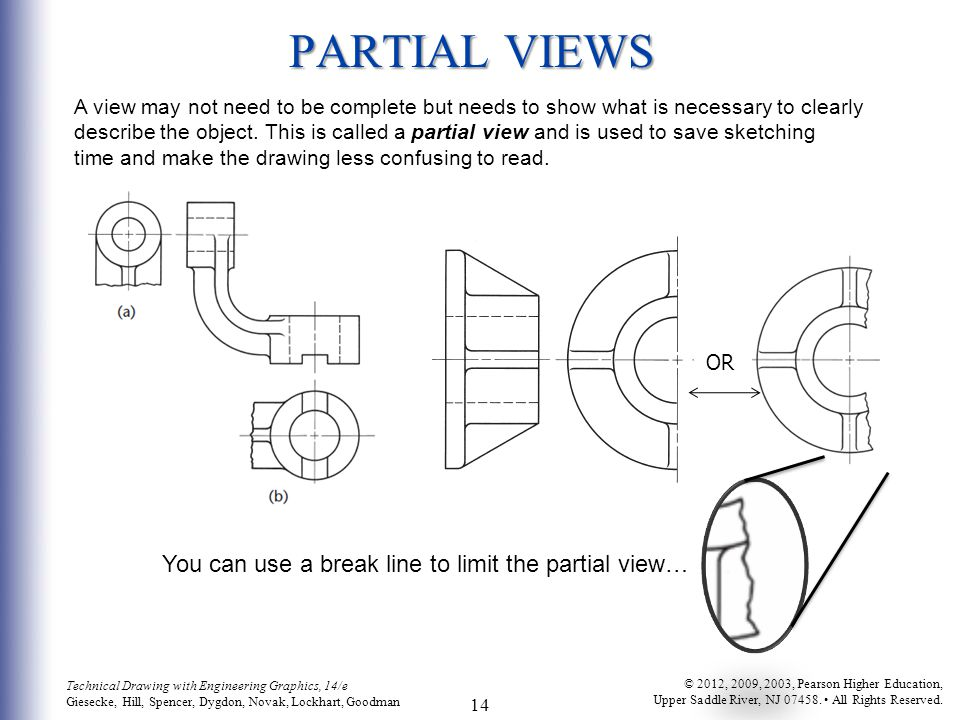 PARTIAL VIEWS You can use a break line to limit the partial view…