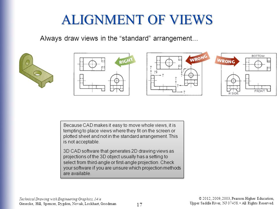 ALIGNMENT OF VIEWS Always draw views in the standard arrangement...