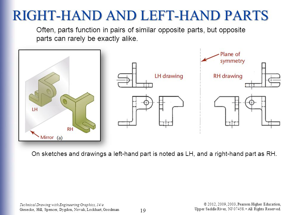 RIGHT-HAND AND LEFT-HAND PARTS