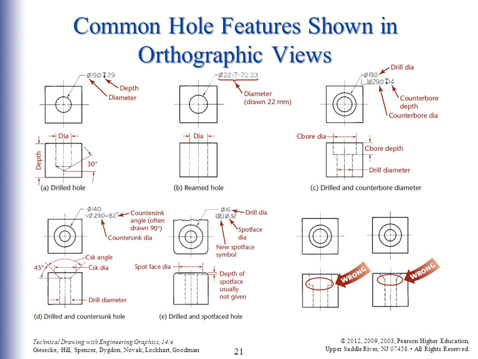 Common Hole Features Shown in Orthographic Views