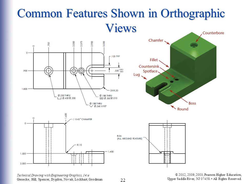 Common Features Shown in Orthographic Views